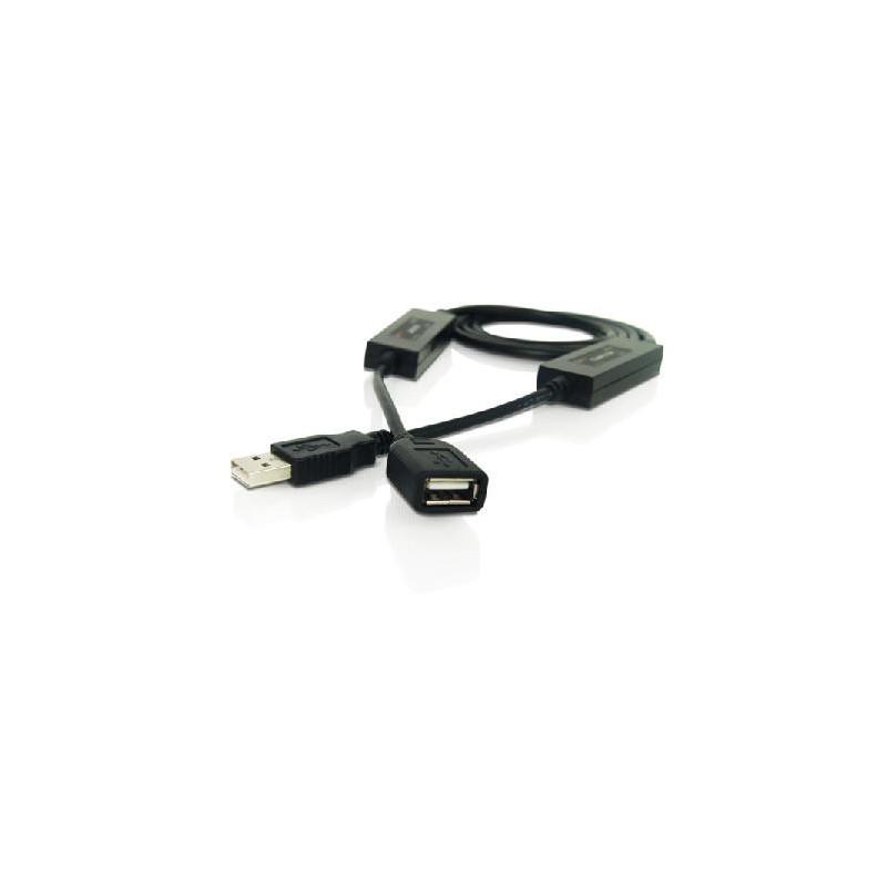 USB 1.1 Fiber Isolator A-A