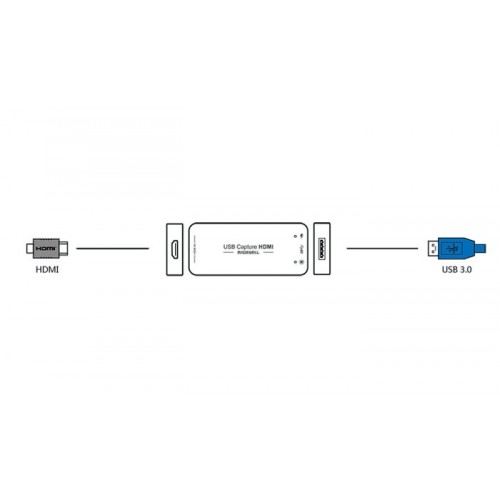 Magewell HDMI to USB 3.0 dongle